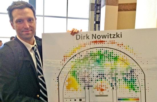 """Kirk Goldsberry con su """"mapa de calor"""" de tiro de Nowitzki en la Sloan Sports Analytics Conference del MIT"""