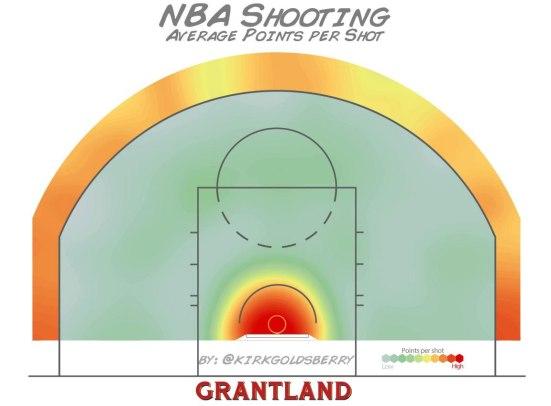 grant_r_NBAShooting_AvgPtsPerShot_1152